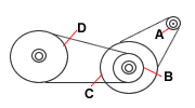 arrangement of pulleys